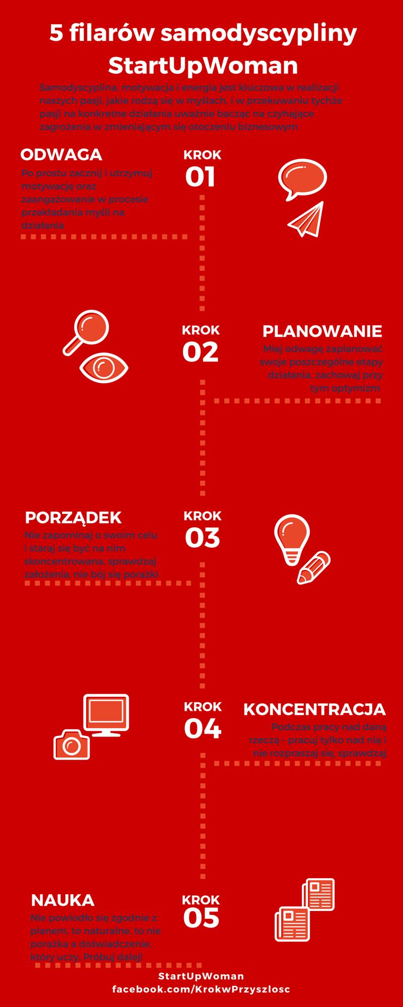 www.magdastawska.pl